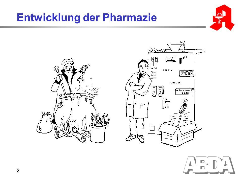 2 Entwicklung der Pharmazie