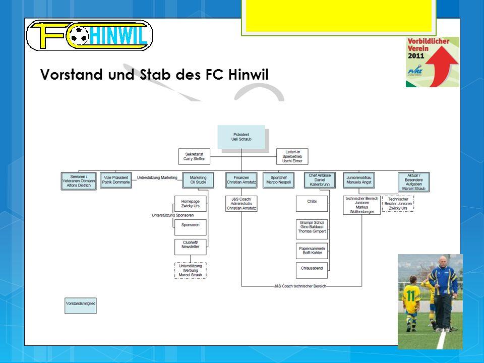 Vorstand und Stab des FC Hinwil