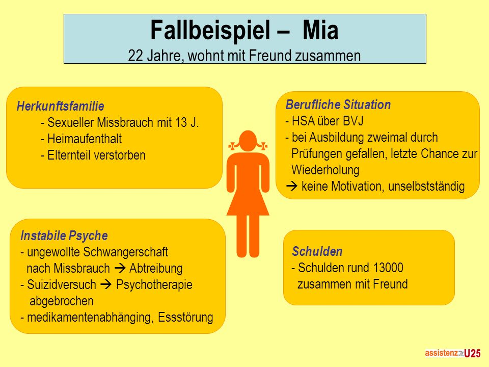 Fallbeispiel – Mia 22 Jahre, wohnt mit Freund zusammen Herkunftsfamilie - Sexueller Missbrauch mit 13 J. - Heimaufenthalt - Elternteil verstorben Schu