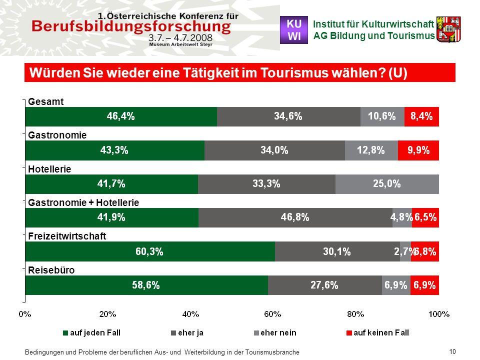Institut für Kulturwirtschaft AG Bildung und Tourismus Bedingungen und Probleme der beruflichen Aus- und Weiterbildung in der Tourismusbranche 10 Würd