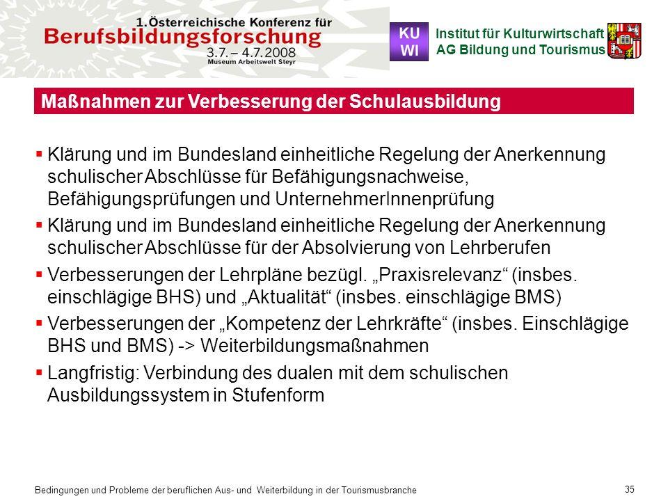 Institut für Kulturwirtschaft AG Bildung und Tourismus Bedingungen und Probleme der beruflichen Aus- und Weiterbildung in der Tourismusbranche 35 Maßn