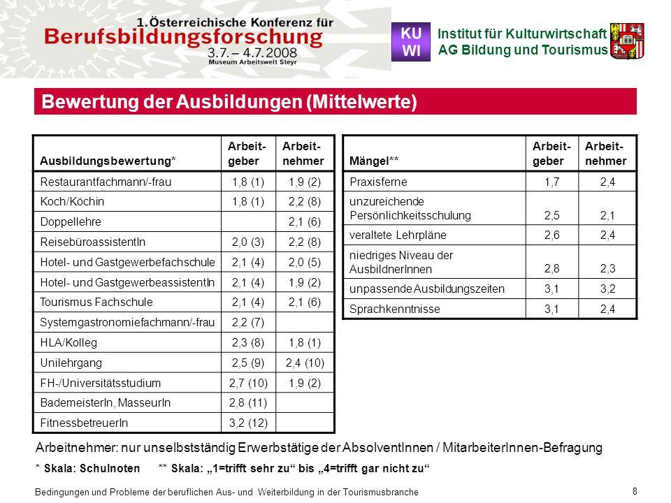 Institut für Kulturwirtschaft AG Bildung und Tourismus Bedingungen und Probleme der beruflichen Aus- und Weiterbildung in der Tourismusbranche 8 Bewer