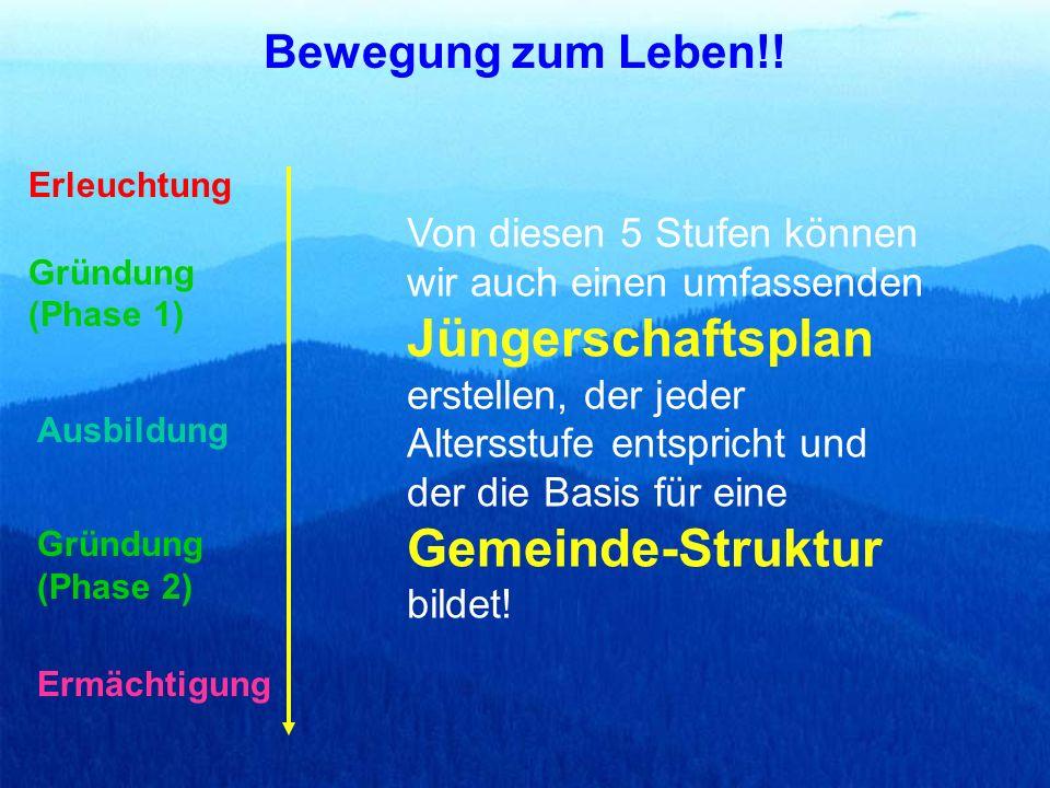 Bewegung zum Leben!! Gründung (Phase 1) Ausbildung Gründung (Phase 2) Ermächtigung Erleuchtung Von diesen 5 Stufen können wir auch einen umfassenden J