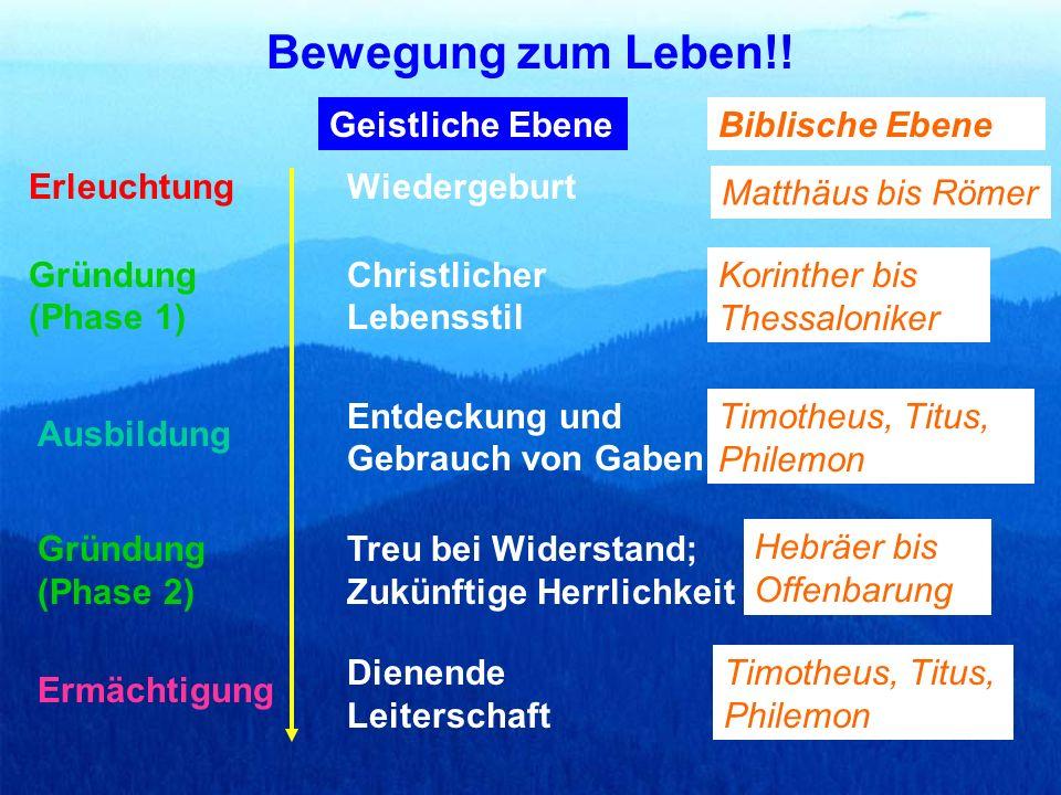 [0-4][5-11][12-14] [15-17][18+] Christlicher Lebensstil Gaben Entdeckung & Benutzung Dienende Leiterschaft Männer / Frauen Hauskreise Wieder- geburt Treu bei Widerstand