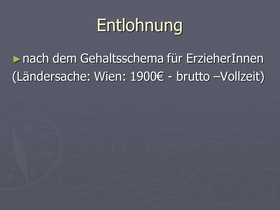 Entlohnung nach dem Gehaltsschema für ErzieherInnen nach dem Gehaltsschema für ErzieherInnen (Ländersache: Wien: 1900 - brutto –Vollzeit)