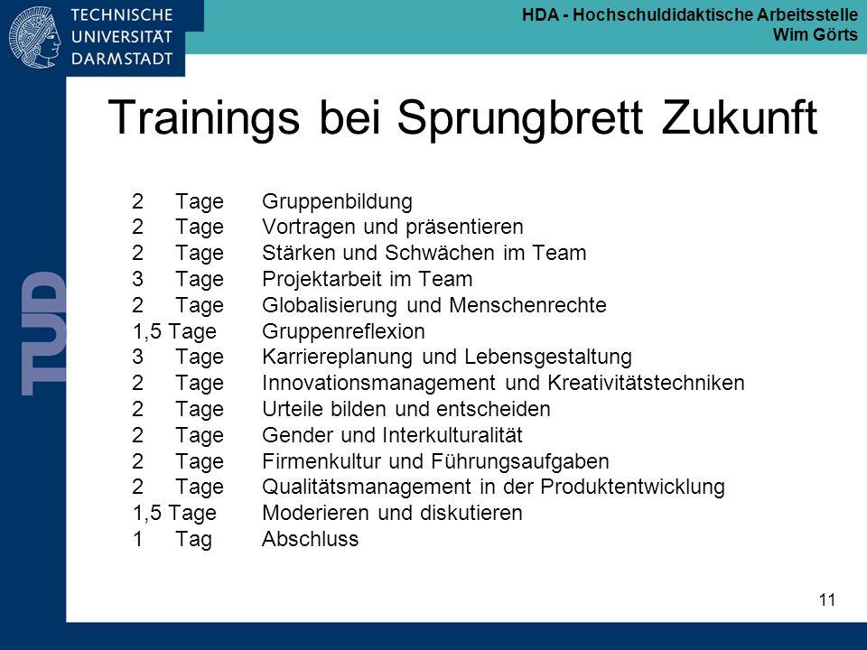 HDA - Hochschuldidaktische Arbeitsstelle Wim Görts 11 Trainings bei Sprungbrett Zukunft 2 TageGruppenbildung 2 Tage Vortragen und präsentieren 2 Tage