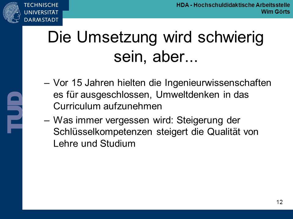 HDA - Hochschuldidaktische Arbeitsstelle Wim Görts 12 Die Umsetzung wird schwierig sein, aber... –Vor 15 Jahren hielten die Ingenieurwissenschaften es