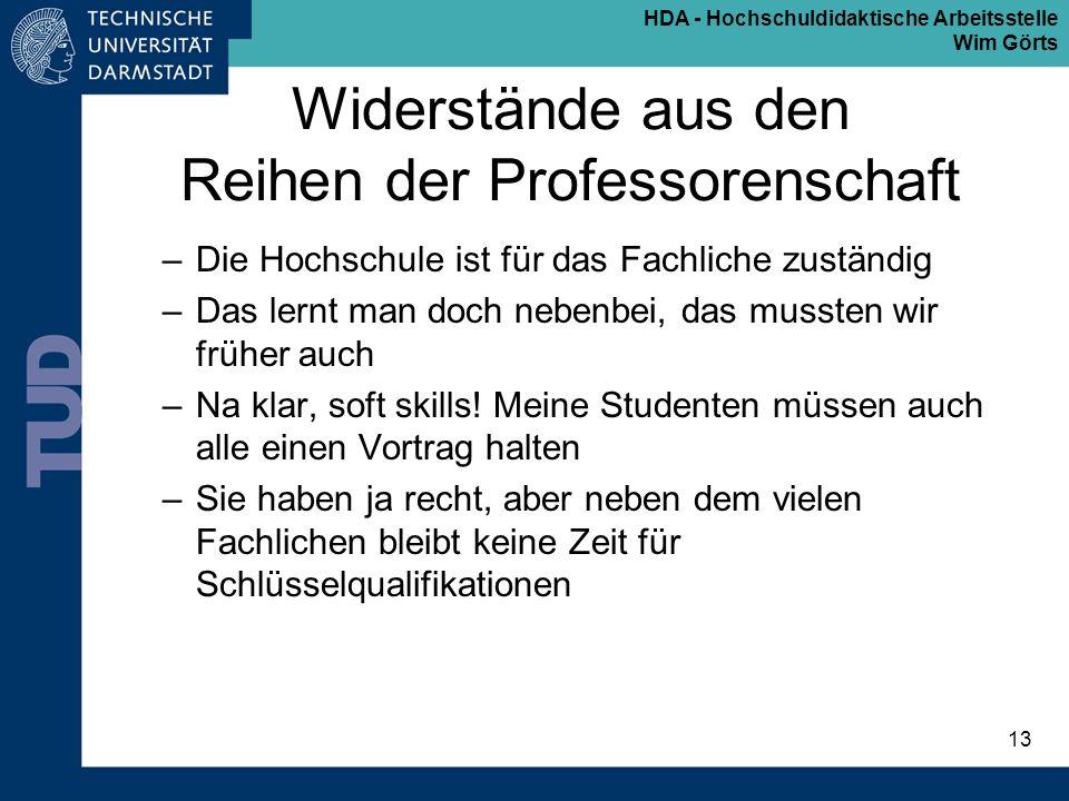HDA - Hochschuldidaktische Arbeitsstelle Wim Görts 13 Widerstände aus den Reihen der Professorenschaft –Die Hochschule ist für das Fachliche zuständig