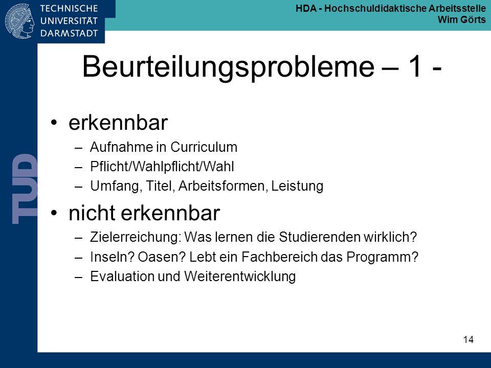 HDA - Hochschuldidaktische Arbeitsstelle Wim Görts 14 Beurteilungsprobleme – 1 - erkennbar –Aufnahme in Curriculum –Pflicht/Wahlpflicht/Wahl –Umfang,
