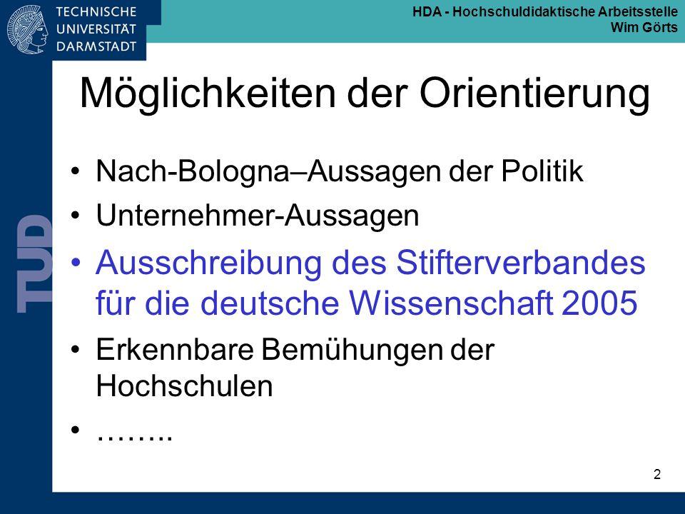HDA - Hochschuldidaktische Arbeitsstelle Wim Görts 2 Möglichkeiten der Orientierung Nach-Bologna–Aussagen der Politik Unternehmer-Aussagen Ausschreibu
