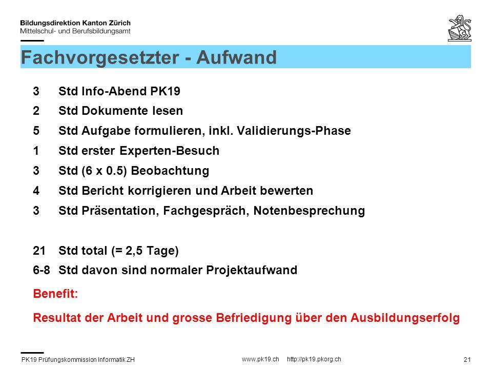 PK19 Prüfungskommission Informatik ZH www.pk19.ch http://pk19.pkorg.ch 21 Fachvorgesetzter - Aufwand 3 Std Info-Abend PK19 2 Std Dokumente lesen 5 Std Aufgabe formulieren, inkl.