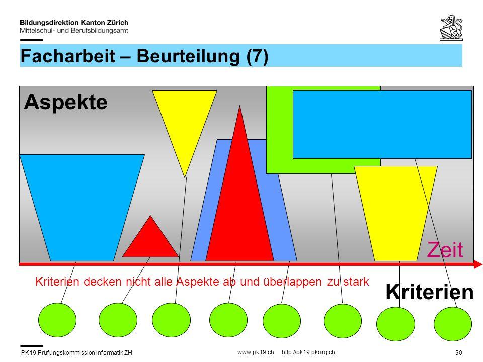 PK19 Prüfungskommission Informatik ZH www.pk19.ch http://pk19.pkorg.ch 30 Facharbeit – Beurteilung (7) Kriterien Aspekte Zeit Kriterien decken nicht alle Aspekte ab und überlappen zu stark