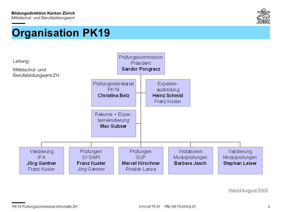 PK19 Prüfungskommission Informatik ZH www.pk19.ch http://pk19.pkorg.ch 4 Organisation PK19 Stand August 2005 Leitung: Mittelschul- und Berufsbildungsamt ZH