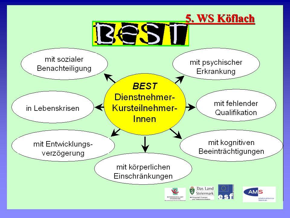 5. WS Köflach