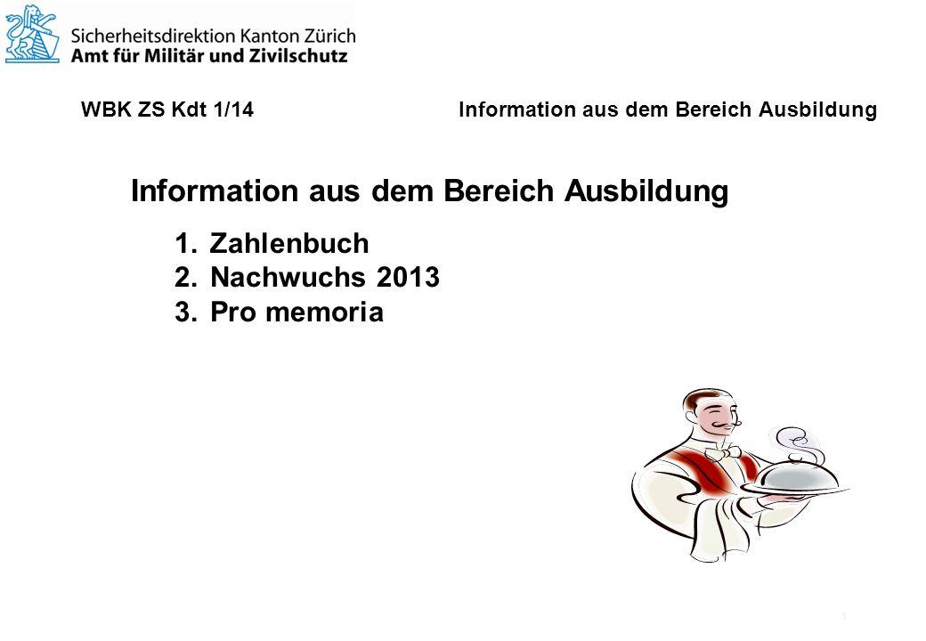 2 WBK ZS Kdt 1/14 Information aus dem Bereich Ausbildung Zahlenbuch Neurekrutierte werden nach der Grundausbildung zugeteilt und Zahlenbuch wird jeweils aktualisiert.