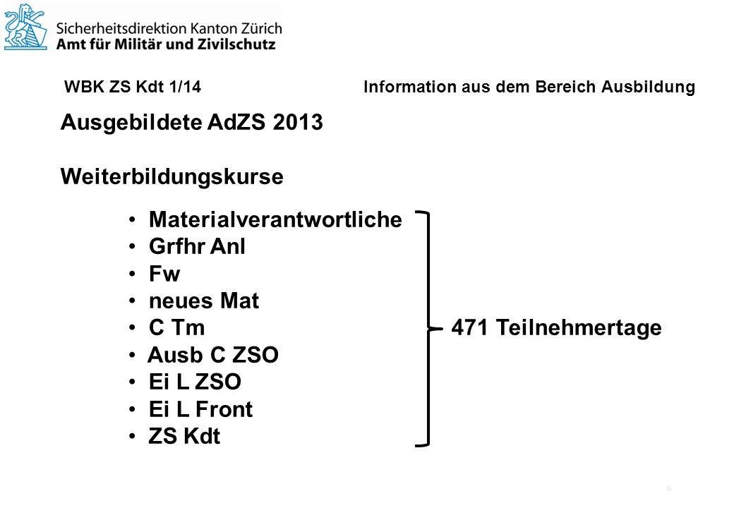 7 WBK ZS Kdt 1/14 Information aus dem Bereich Ausbildung Ausbildungsangebot 2014 ZK Motorsägeführer Durchführung bei Waldwirtschaft Schweiz.