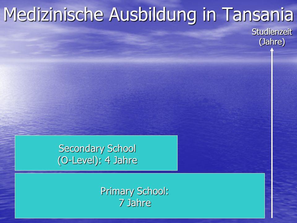 Medizinische Ausbildung in Tansania Primary School: 7 Jahre Secondary School (O-Level): 4 Jahre Studienzeit (Jahre)