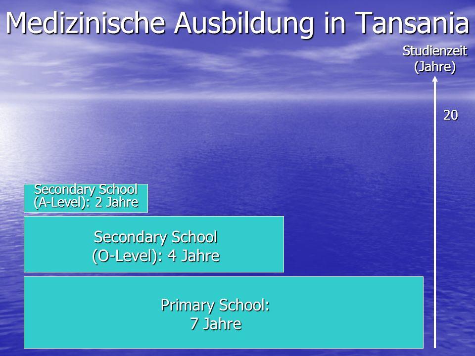 Medizinische Ausbildung in Tansania Primary School: 7 Jahre Secondary School (O-Level): 4 Jahre Secondary School (A-Level): 2 Jahre Studienzeit (Jahre) 20