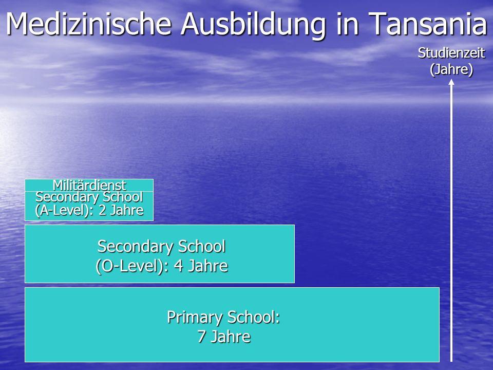 Medizinische Ausbildung in Tansania Primary School: 7 Jahre Secondary School (O-Level): 4 Jahre Secondary School (A-Level): 2 Jahre Militärdienst Studienzeit (Jahre)