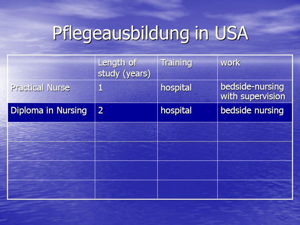 Pflegeausbildung in USA Length of study (years) Trainingwork Practical Nurse 1hospital bedside-nursing with supervision Diploma in Nursing 2hospital bedside nursing