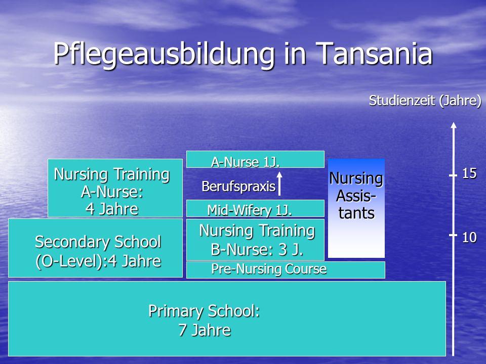 Pflegeausbildung in Tansania Primary School: 7 Jahre Secondary School (O-Level):4 Jahre Nursing Training A-Nurse: 4 Jahre Pre-Nursing Course Studienzeit (Jahre) Nursing Assis- tants 10 15 Nursing Training B-Nurse: 3 J.