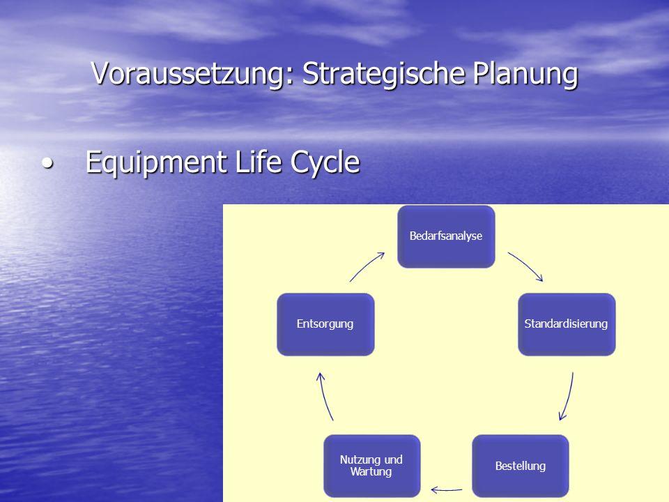 Voraussetzung: Strategische Planung Equipment Life CycleEquipment Life Cycle Bedarfsanalyse Standardisierung Bestellung Nutzung und Wartung Entsorgung