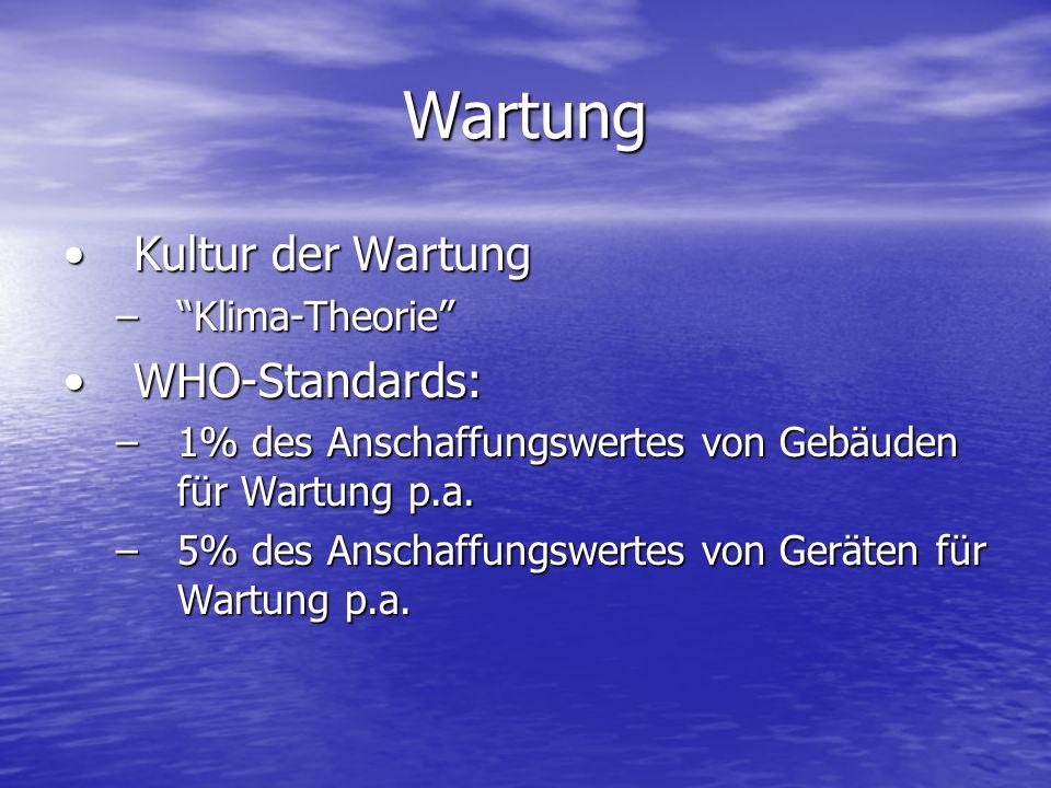 Wartung Kultur der WartungKultur der Wartung –Klima-Theorie WHO-Standards:WHO-Standards: –1% des Anschaffungswertes von Gebäuden für Wartung p.a.