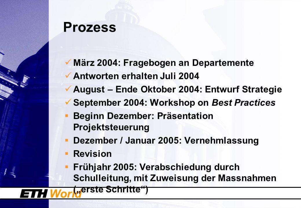 World Prozess März 2004: Fragebogen an Departemente Antworten erhalten Juli 2004 August – Ende Oktober 2004: Entwurf Strategie September 2004: Worksho