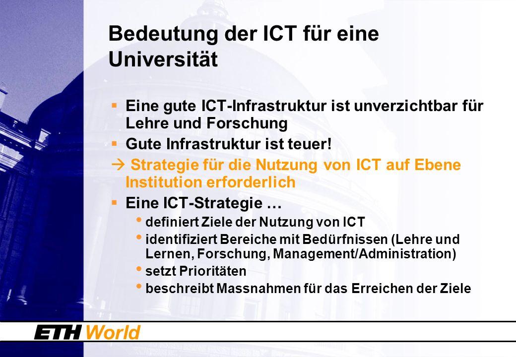 World Beispiel: Strategiedokumente der ETH Zürich Mehrjahresplan 2004-2007 der ETH Zürich (2002) Strategie Weiterbildung 2005-2010 (2004) Informations- und Kommunikations- Technologiekonzept (ICT-Konzept) der ETH Zürich 2003–2007 (2003)