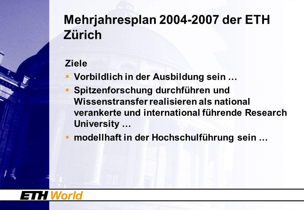 World Informations- und Kommunikations- Technologiekonzept (ICT-Konzept) der ETH Zürich 2003–2007 Chancen und Risiken der IT-Nutzung (Kosten/Nutzen, Abhängigkeiten, Sicherheit, Informationsbeschaffung, Datenhaltung) Zu erbringende Leistungen (Arbeitsplatzausstattung, Kollaborationstools, … für Lehre, … für Forschung, … für Verwaltung) Prioritäten (hoch: Sicherheit, Datenhaltung, Netzwerk, …; niedrig: ICT-Ausbildung, Nutzung Webtechnologie, neue Lerntechnologien) Pflichtenheft für die Informatikdienste