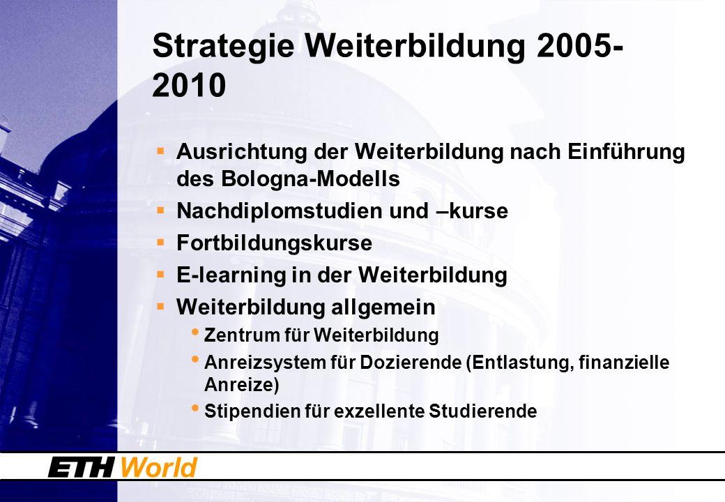 World Strategie Weiterbildung 2005- 2010 Ausrichtung der Weiterbildung nach Einführung des Bologna-Modells Nachdiplomstudien und –kurse Fortbildungsku