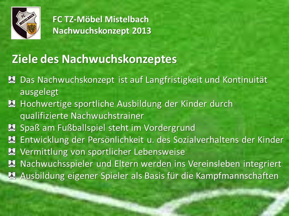 FC TZ-Möbel Mistelbach Nachwuchskonzept 2013 Ziele des Nachwuchskonzeptes Das Nachwuchskonzept ist auf Langfristigkeit und Kontinuität ausgelegt Hochw