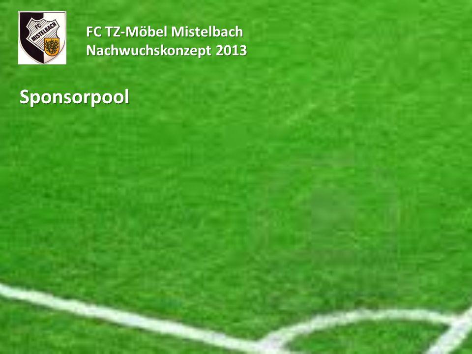 FC TZ-Möbel Mistelbach Nachwuchskonzept 2013 Sponsorpool
