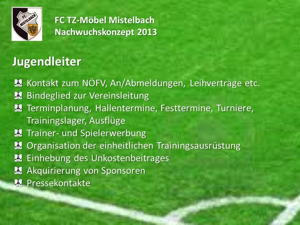 FC TZ-Möbel Mistelbach Nachwuchskonzept 2013 Jugendleiter Kontakt zum NÖFV, An/Abmeldungen, Leihverträge etc. Bindeglied zur Vereinsleitung Terminplan