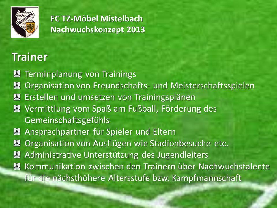 FC TZ-Möbel Mistelbach Nachwuchskonzept 2013 Trainer Terminplanung von Trainings Organisation von Freundschafts- und Meisterschaftsspielen Erstellen u