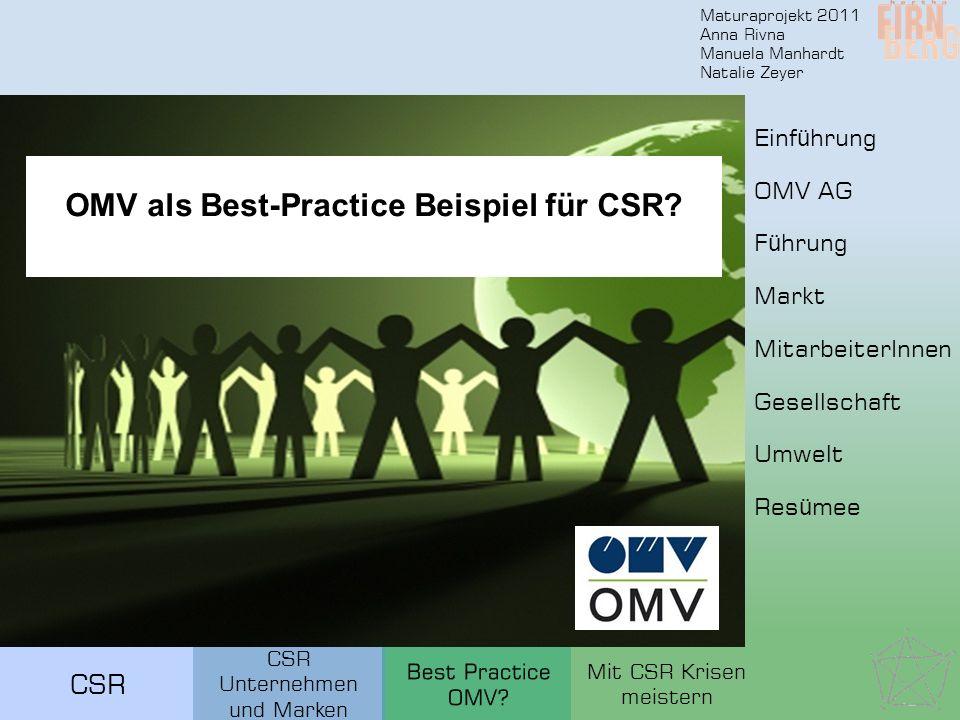 Maturaprojekt 2011 Anna Rivna Manuela Manhardt Natalie Zeyer CSR OMV als Best-Practice Beispiel für CSR? F ü hrung Markt MitarbeiterInnen Gesellschaft