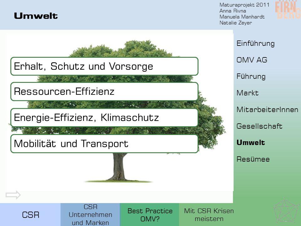 Maturaprojekt 2011 Anna Rivna Manuela Manhardt Natalie Zeyer CSR Umwelt Erhalt, Schutz und Vorsorge Ressourcen-Effizienz Energie-Effizienz, Klimaschut