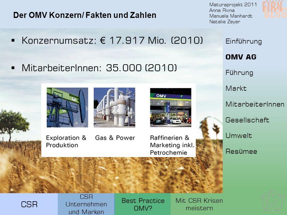 Maturaprojekt 2011 Anna Rivna Manuela Manhardt Natalie Zeyer CSR Der OMV Konzern/ Fakten und Zahlen Konzernumsatz: 17.917 Mio. (2010) MitarbeiterInnen