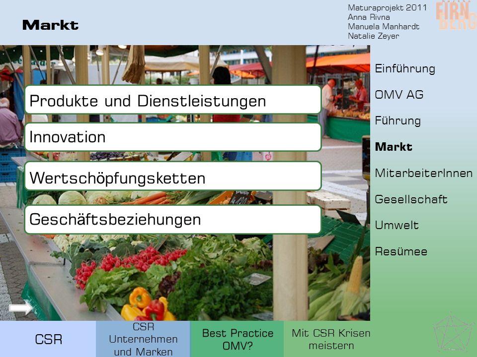 Maturaprojekt 2011 Anna Rivna Manuela Manhardt Natalie Zeyer CSR Markt Produkte und Dienstleistungen Innovation Wertsch ö pfungsketten Gesch ä ftsbezi