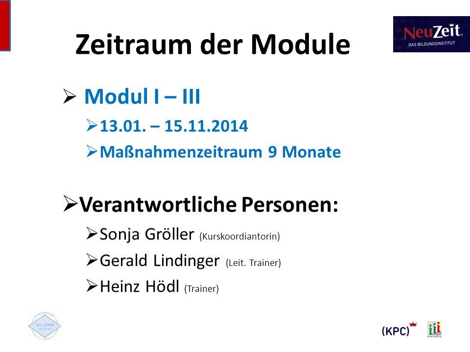 Zeitraum der Module Modul I – III 13.01.