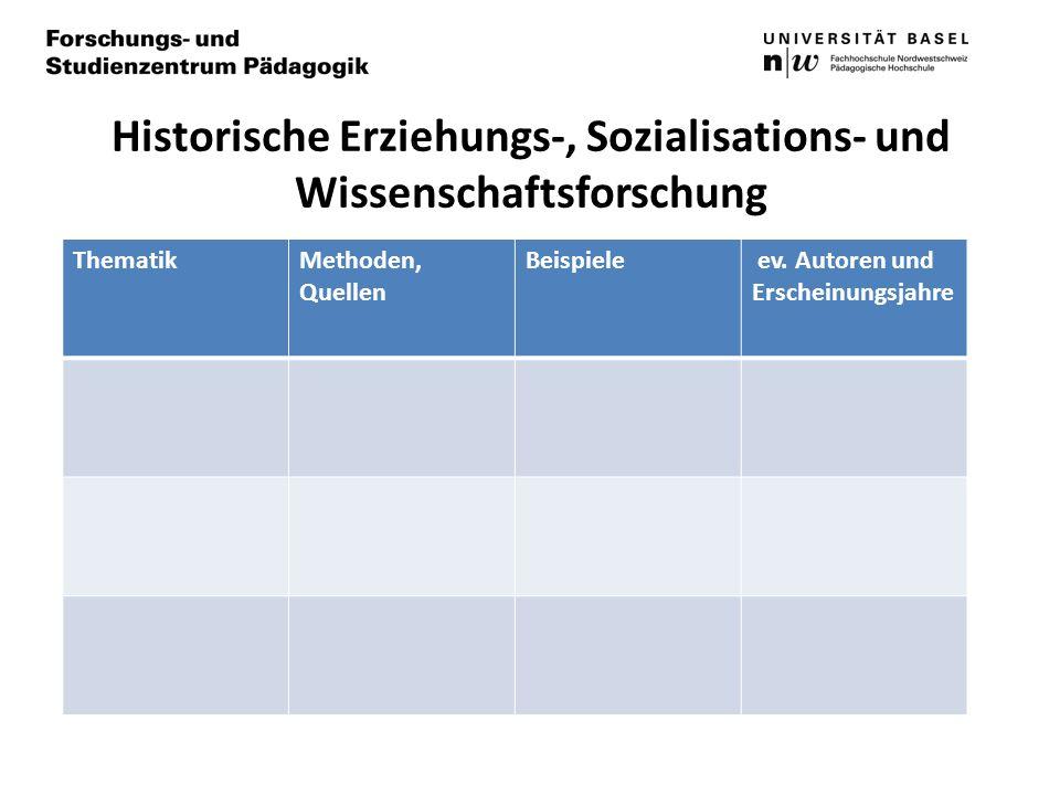 Historische Erziehungs-, Sozialisations- und Wissenschaftsforschung ThematikMethoden, Quellen Beispiele ev. Autoren und Erscheinungsjahre