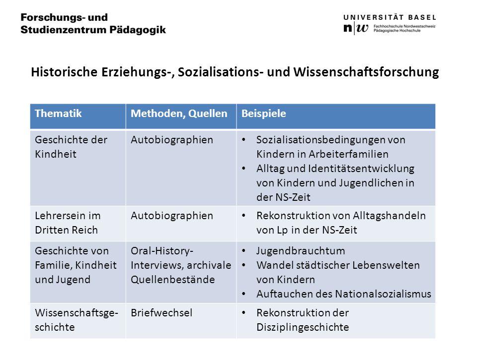 Historische Erziehungs-, Sozialisations- und Wissenschaftsforschung ThematikMethoden, QuellenBeispiele Geschichte der Kindheit Autobiographien Soziali