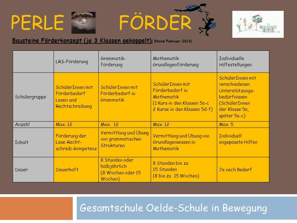 PERLE FÖRDER Gesamtschule Oelde-Schule in Bewegung Bausteine Förderkonzept (je 3 Klassen gekoppelt) ( Stand Februar 2014) LRS-Förderung Grammatik- för
