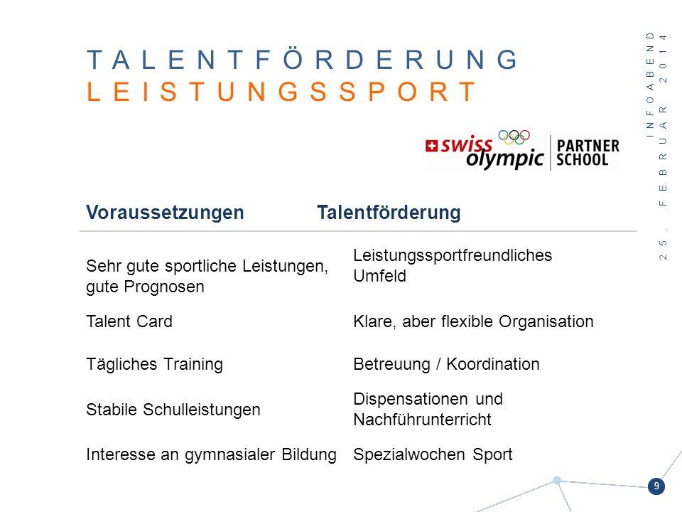 INFOABEND 25. FEBRUAR 2014 9 TALENTFÖRDERUNG LEISTUNGSSPORT Voraussetzungen Talentförderung Sehr gute sportliche Leistungen, gute Prognosen Leistungss