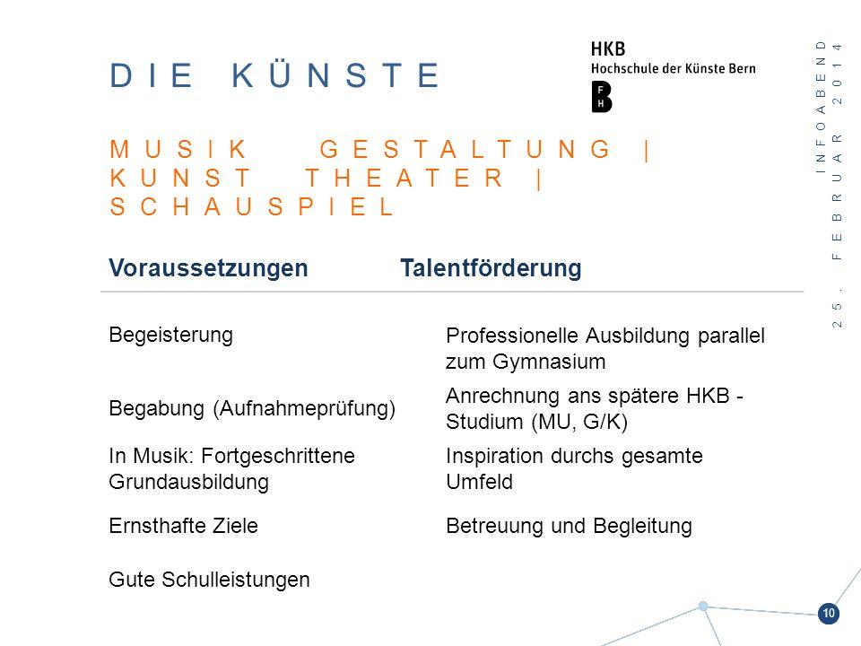 INFOABEND 25. FEBRUAR 2014 10 DIE KÜNSTE MUSIK GESTALTUNG | KUNST THEATER | SCHAUSPIEL Voraussetzungen Talentförderung BegeisterungProfessionelle Ausb