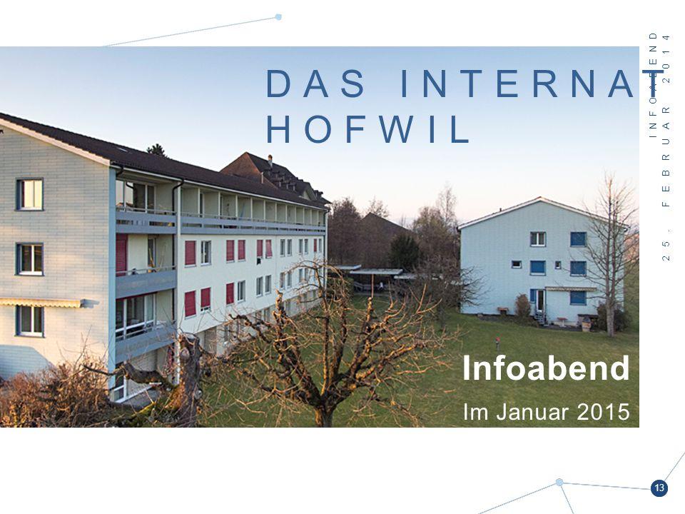 INFOABEND 25. FEBRUAR 2014 13 Infoabend Im Januar 2015 DAS INTERNAT HOFWIL
