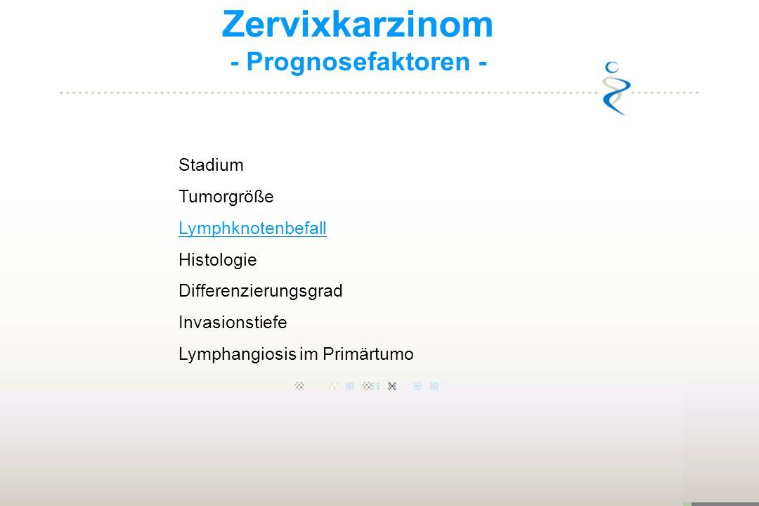 Zervixkarzinom - Prognosefaktoren - Stadium Tumorgröße Lymphknotenbefall Histologie Differenzierungsgrad Invasionstiefe Lymphangiosis im Primärtumo