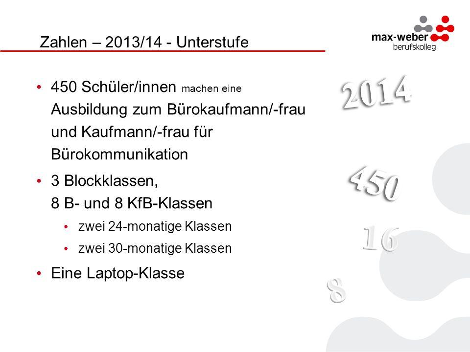 Zahlen – 2013/14 - Unterstufe 450 Schüler/innen machen eine Ausbildung zum Bürokaufmann/-frau und Kaufmann/-frau für Bürokommunikation 3 Blockklassen,