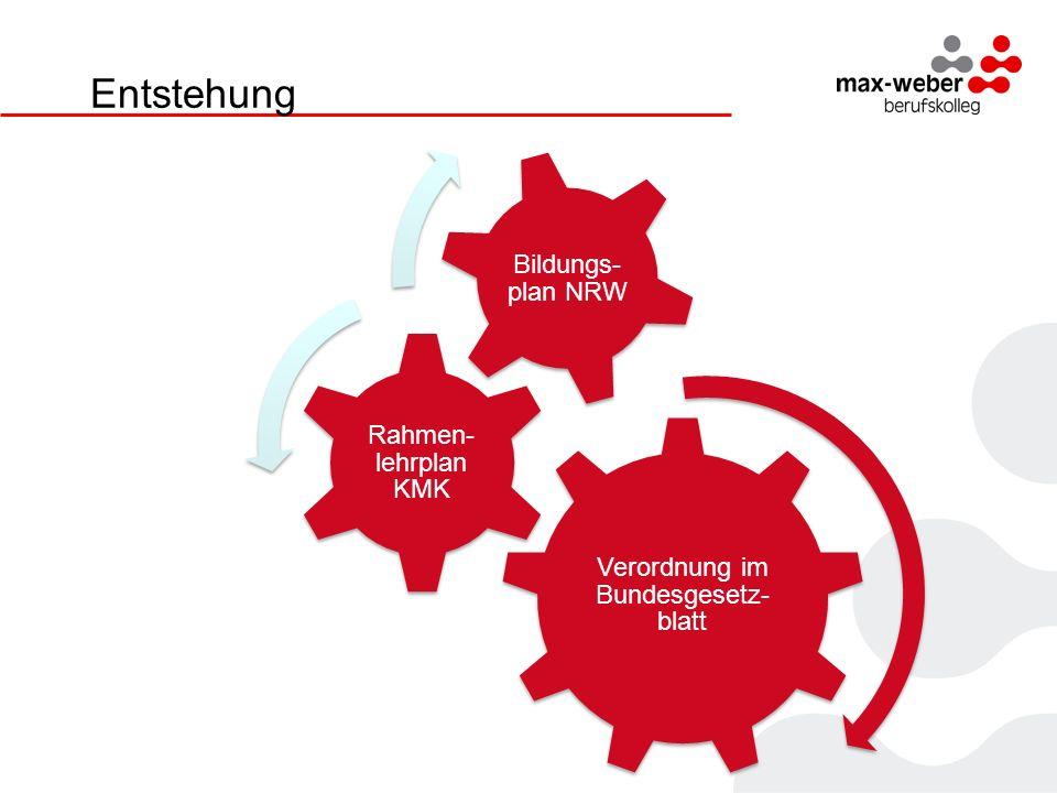 Entstehung Verordnung im Bundesgesetz- blatt Rahmen- lehrplan KMK Bildungs- plan NRW