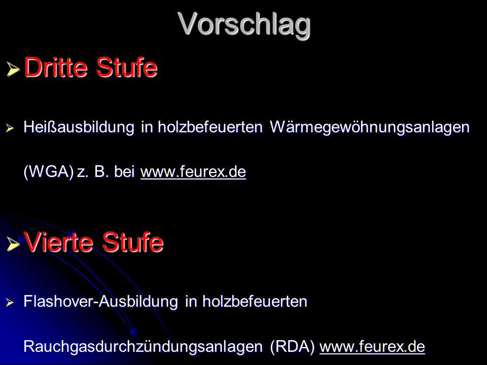 Vorschlag Dritte Stufe Dritte Stufe Heißausbildung in holzbefeuerten Wärmegewöhnungsanlagen (WGA) z. B. bei www.feurex.de Heißausbildung in holzbefeue